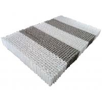 Buy cheap Customizable 5-zone soft and hard mini pocket spring combination unit. product