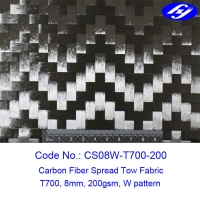 Wholesale Jacquard W Pattern 200gsm Spread Tow Carbon Fabric from china suppliers