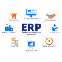 Buy cheap Windows Operating ERP Software Cloud Based Business Management System from wholesalers