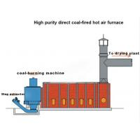 Buy cheap Coal fired hot-air furnace from wholesalers