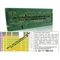 Buy cheap TLX-8 Panasonic M6 Ceramic FR28 PCB Board Service Blind Slot Buried Copper Block from wholesalers
