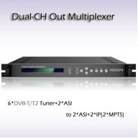 Buy cheap RTS4002 DVB Dual-Channel Out Multiplexer/ 6-Channel professional receiver DVB-S2 tuner input from wholesalers