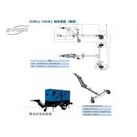 Portable Mobile Diesel Generator Manufactures