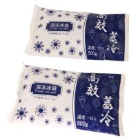 Buy cheap Portable Reusable Nylon Cooler PCM Gel Ice Packs For Food Fresh from wholesalers