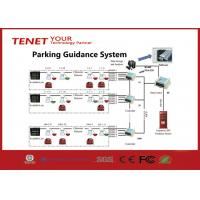 Parking Guidance System Controller For Car Manufactures