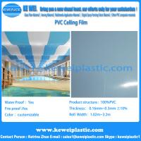 Buy cheap pvc stretched roofing membrane from wholesalers