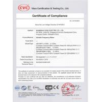 Shanghai CDQC Electric Co., Ltd. Certifications