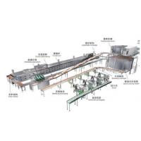 Buy cheap Full automatic Dough divider rounder , China quality hamburge Bun  production line,CE apprived Bakery equipments from wholesalers
