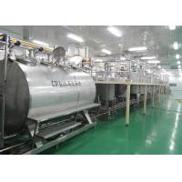CIP Cleaning System Tank Washer Sanitary Maintenance Clean In Place Equipment Manufactures