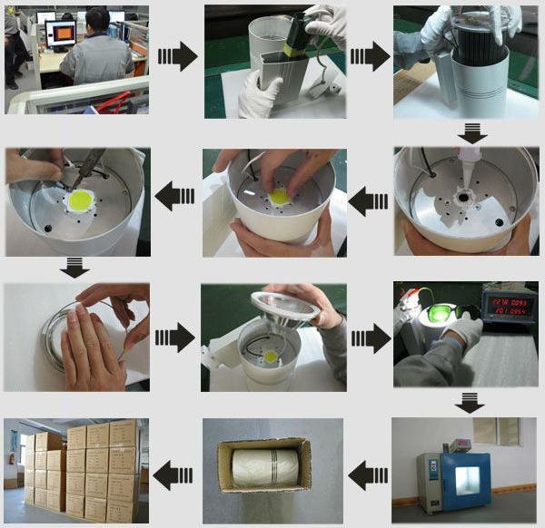COB LED track lights factory