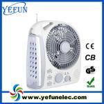 Buy cheap Rechargeable Box Fan YF-T09 from wholesalers