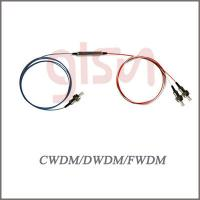 Buy cheap GLSUN DWDM DEVICE from wholesalers