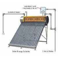 Buy cheap Coated Galvanized Steel Copper Coil Solar Water Heater (SPHE) from wholesalers