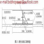 Buy cheap Hi-rib lath \ High Ribbed Formwork/High ribbed formwork/  ribbed formwork / template formwork galvanized Flat Rib La from wholesalers
