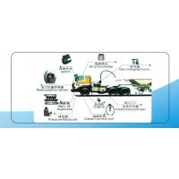 Buy cheap Major introduction DIESEL-NATURAL GAS (LNG/CNG)DUAL-FUEL SYSTEM VEHICLE from wholesalers