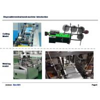 Buy cheap Disposable mask production line, automatic mask production line from china. automatic mask line with high output from wholesalers
