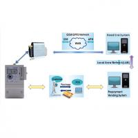 Buy cheap IC Card Prepayment Smart Vending Solutions DES Encryption  PVMS - Card from wholesalers