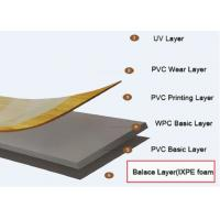 Wholesale Closed Cell Acoustic Soundproofing Foam XPE Or XLPE With Good Properties from china suppliers