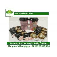 Saran wrap weight lose inches image 6