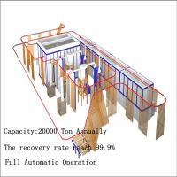 Buy cheap 28 years manufacturer Aluminium Profile Extrusion Powder Coating Line from wholesalers
