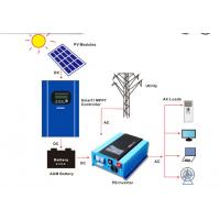 Wholesale 10AMP - 100AMP Solar Power Accessories Panel Charge Controller CE Certificate   from china suppliers