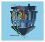 Buy cheap Single Wheel Air Classifier 145tph Iron Separator Machine from wholesalers