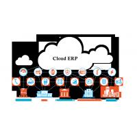 Buy cheap User Friendly Cloud Based Erp Solutions Less Paper Work With Modern Platform from wholesalers