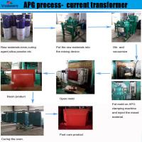 Quality high efficiency apg epoxy resin clamping machine for high current bushings for sale
