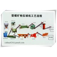 Buy cheap China briquette machine price from wholesalers