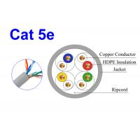 Buy cheap Cat5E UTP Network Copper Lan Cable Conductor 24 AWG 0.505mm Environmental Protection from wholesalers