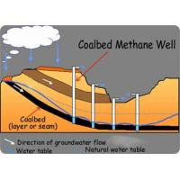 Wholesale Whatis Coal Bed Methane (CBM)? from china suppliers