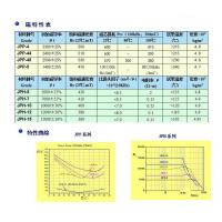 China Mn-Zn Ferrite Magnets on sale