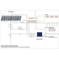 Wholesale Direct-firedcombinedboilingwaterdevicesandsolarheatingsystem from china suppliers