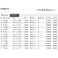 Buy cheap Web Tracking Software from wholesalers
