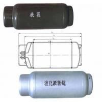 Welded Gas Cylinder Manufactures
