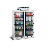 Partial Ventilation Product Vented storage cabinets Manufactures