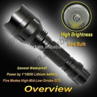 Bike light Bike Rechargeable Flashlight Torch for Camping Manufactures