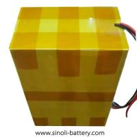 Solar Power Battery Energy Storage Manufactures