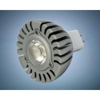 LED LAMP Manufactures