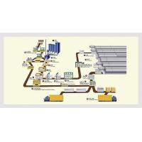 China Brick Production Line AAC Lightweight Block Production Line on sale