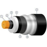 Wholesale 66kv XLPE insulated power cable from china suppliers