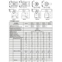 Wholesale hydraulic Clamping cylinder Name:NAS series clamping cylinder from china suppliers