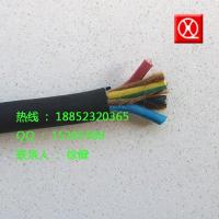 SBH, SBHP series radios with rubber (shielded) flexible cable Manufactures