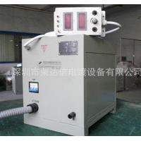 PWH2000A- 15Vwater-cooled Electroplating power supply
