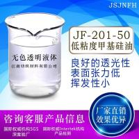 Buy cheap Polyester fabric softener JF-8847 from wholesalers
