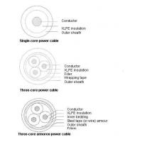 Wholesale Power Cable 0.6/1kV XLPE Insulated Power Cable from china suppliers