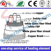 Buy cheap High Quality Special Thermocouple K J R E S Type Extension Wire from wholesalers
