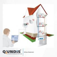 Buy cheap Qundis M-Bus Systems from wholesalers