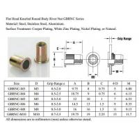 Buy cheap Flat Head Knurled Round Body GBRNC Serie from wholesalers