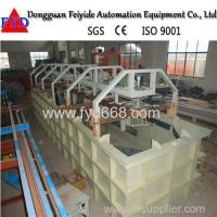 Buy cheap Feiyide Single Rack Plating Produation Line For Chrome Nickel Zinc Palting from wholesalers